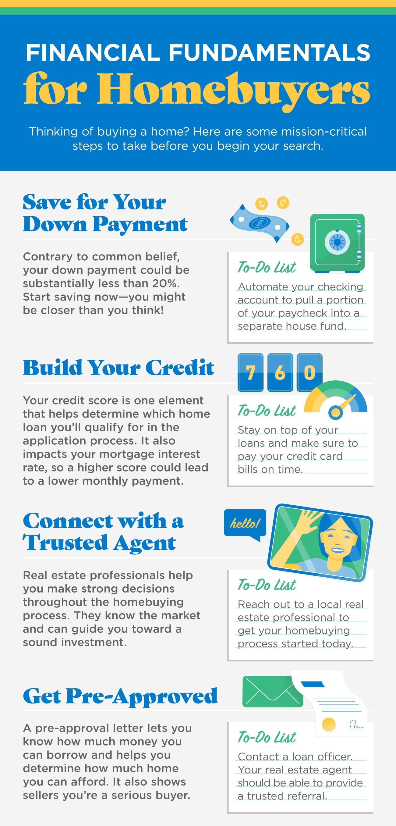 fundamentals for homeowners