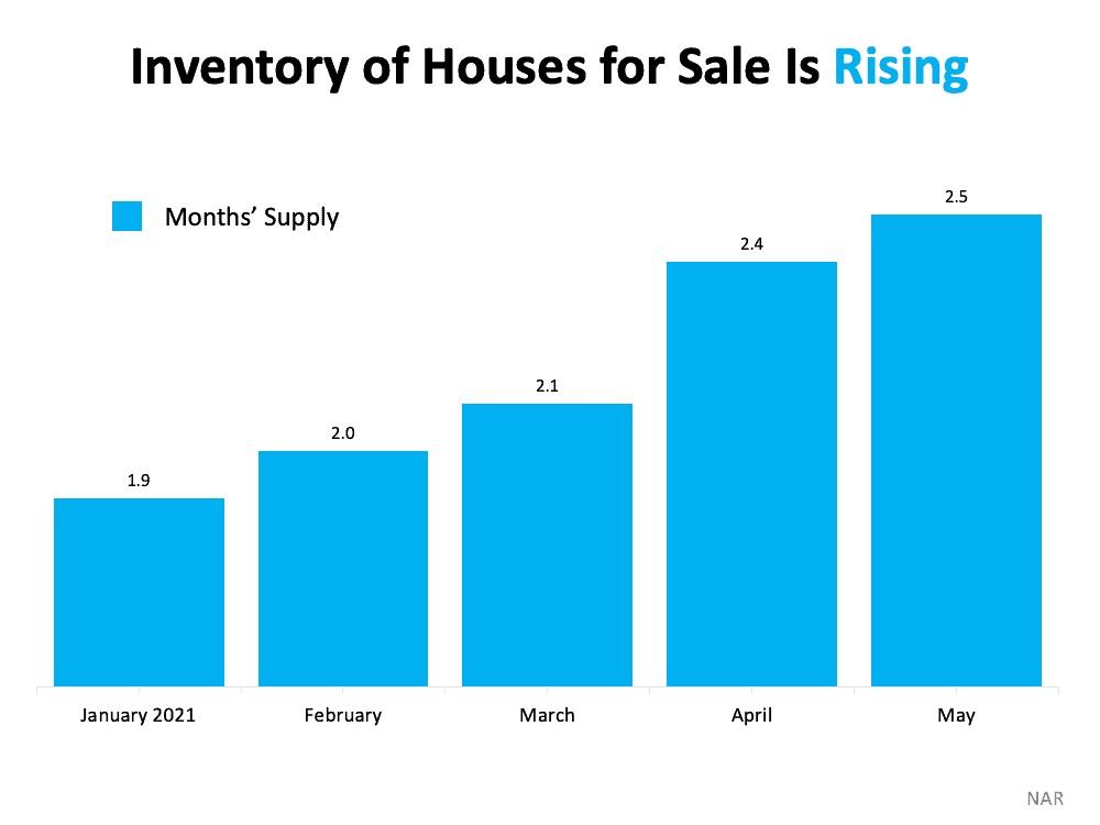rising inventory